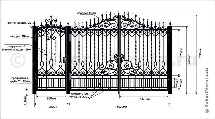 Цена ворота металлические 4 х 4 автоматика на откатные ворота цена рязани